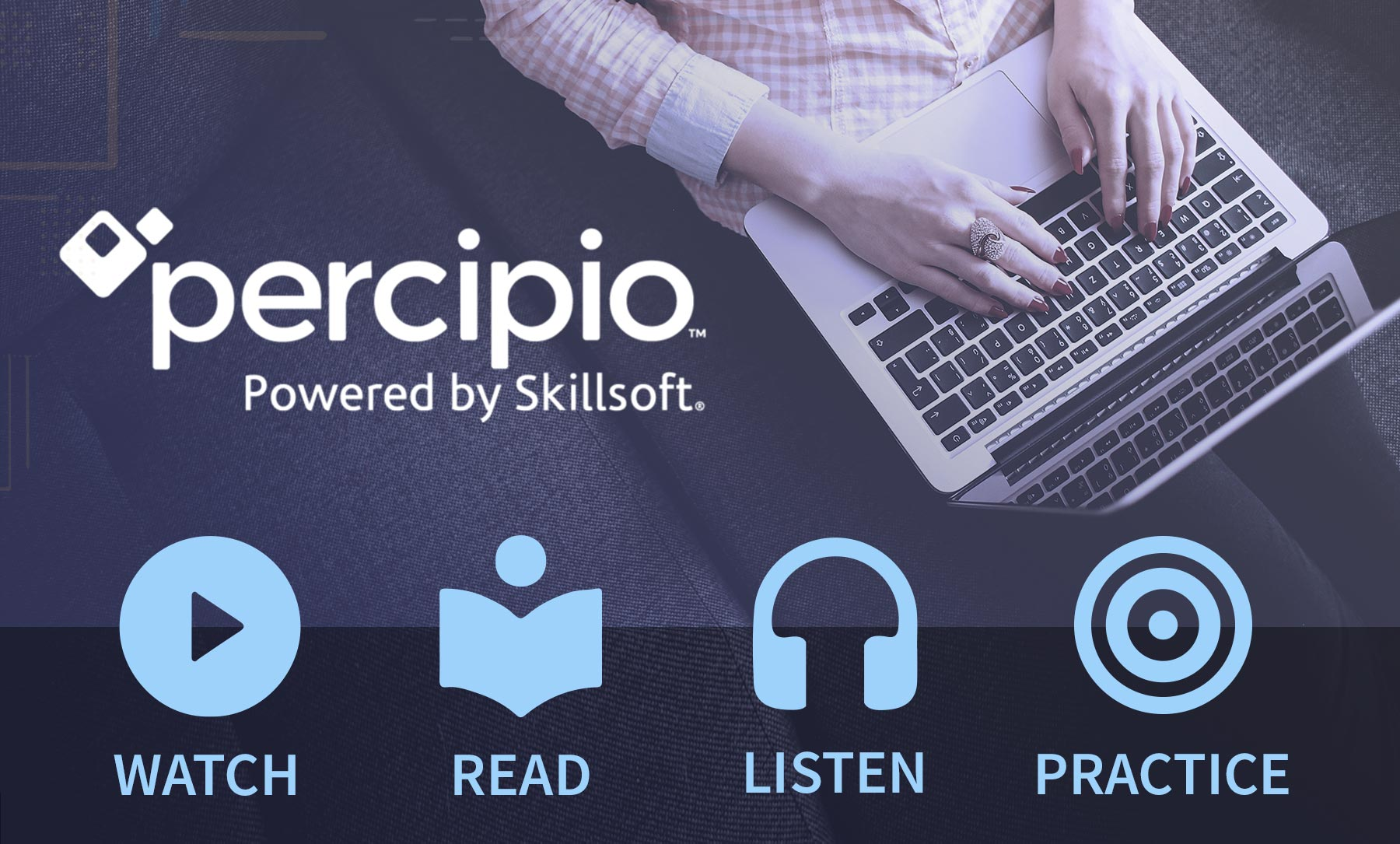 Your employees will watch, read, listen and practice with Percipio